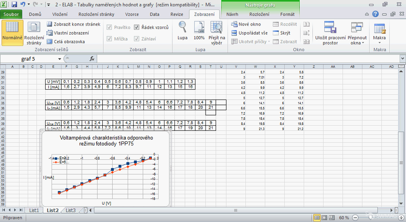 MS Office 2010 – Excel